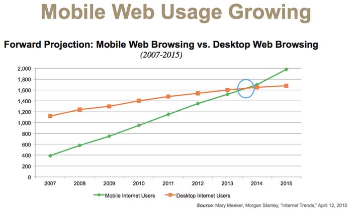 pdf dinamici e mobile - Sygest Srl