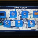 Smart Factory |Sygest
