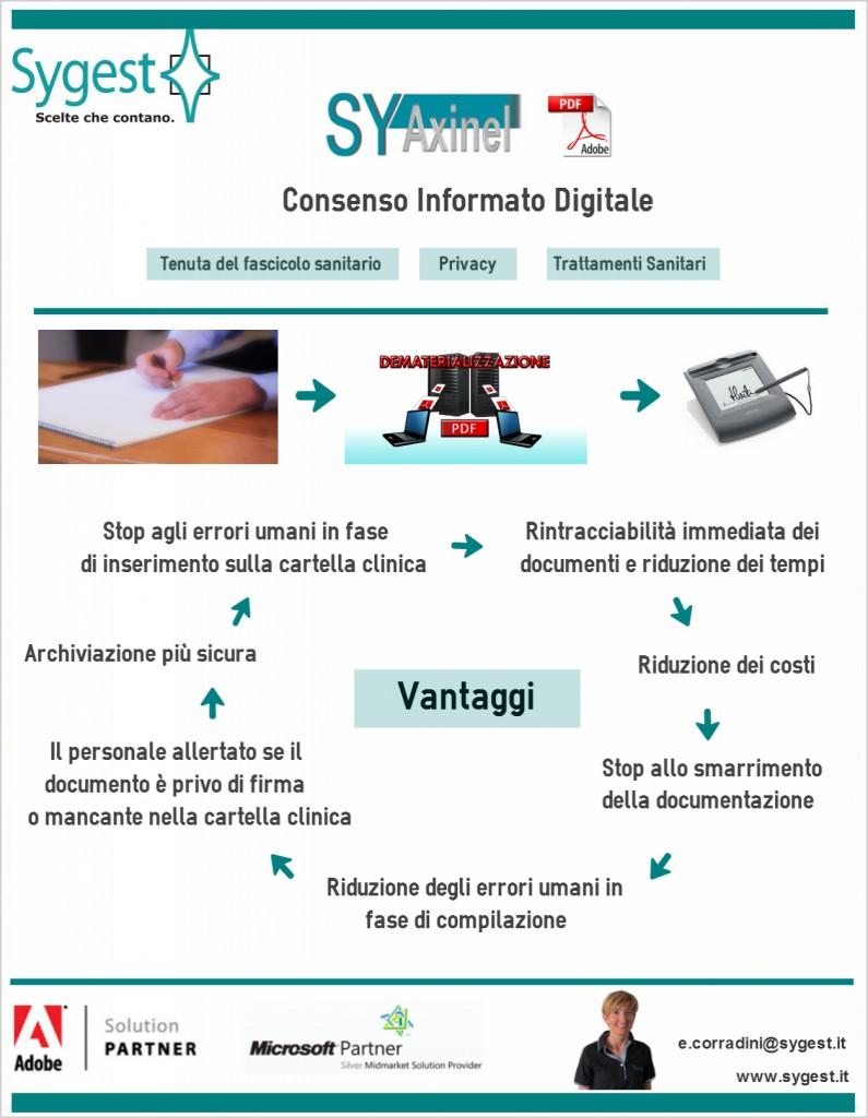 Consenso informato digitale - Sygest Srl