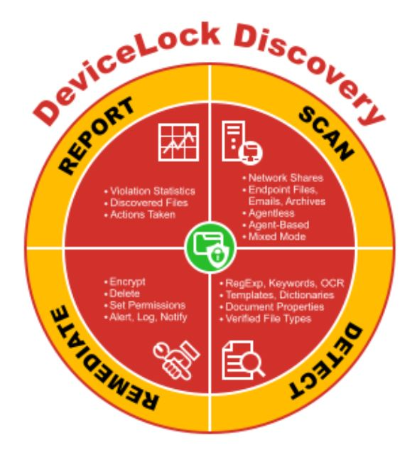 DeviceLock Discovery