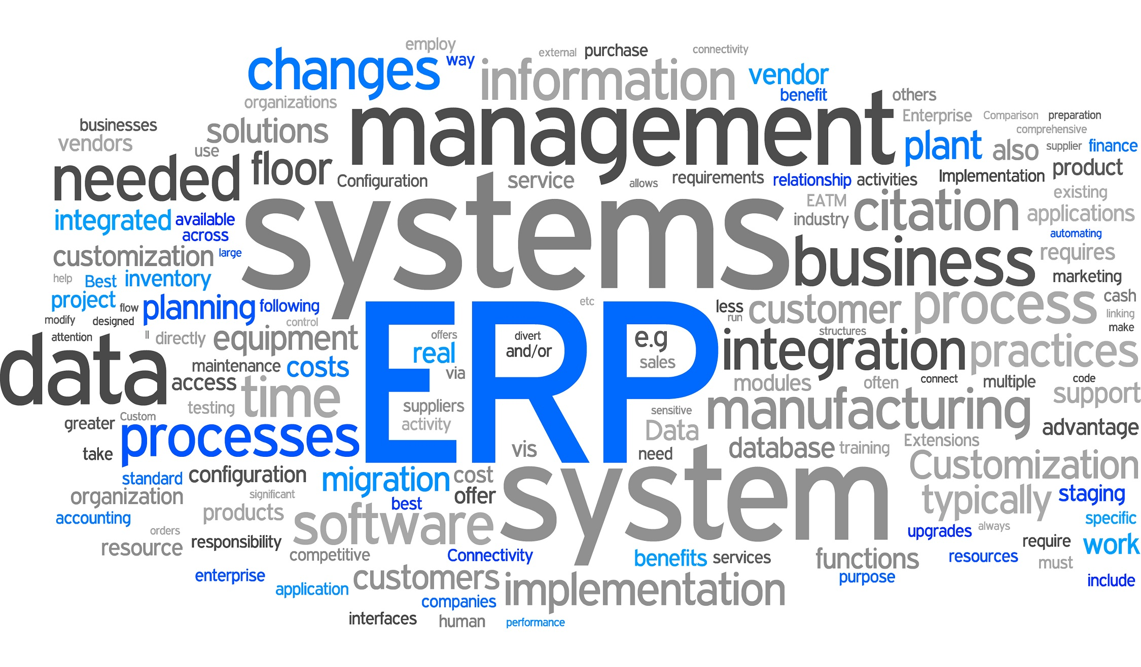 ERP (Enterprise Resource Planning) | Sygest Srl