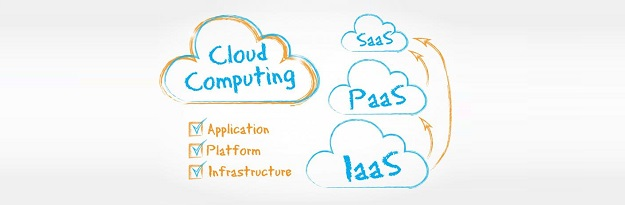 Cloud computing | Sygest Srl