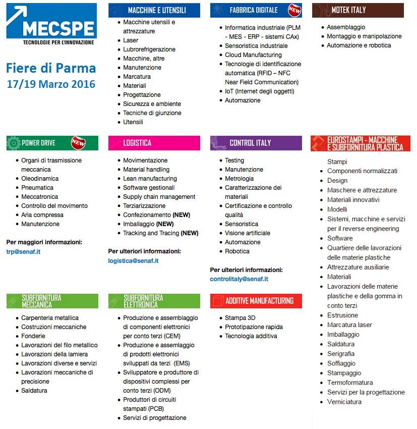 mecspe 2016 - Saloni
