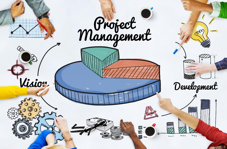 Piano di progetto - Fabbrica 4.0 | Sygest