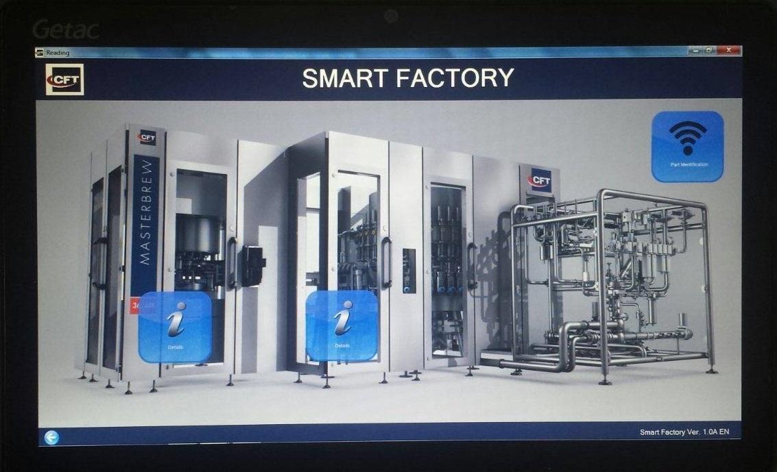 Industria 4.0 - Smart Factory | Sygest Srl