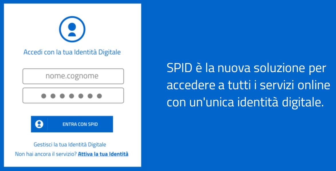 Firma Elettronica Avanzata FEA - SPID | Sygest