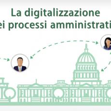 Digitalizzazione dei processi amministrativi